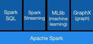 spark-stack